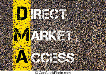 Business Acronym DMA Direct market access. Yellow paint line...