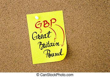 Business Acronym GBP Great Britain Pound