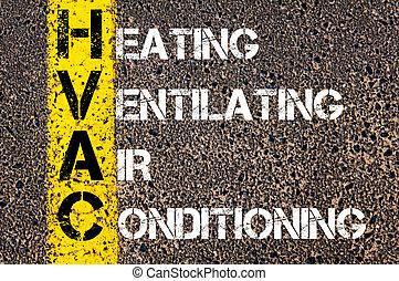 Business Acronym HVAC as Heating Ventilating Air...