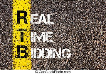 Business Acronym RTB as REAL TIME BIDDING