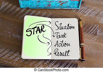 Business Acronym STAR