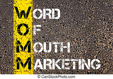 Business Acronym WOMM as WORD OF MOUTH MARKETING