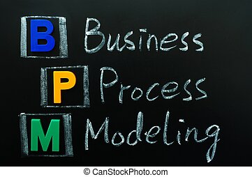 business, acronyme, bpm, -, processus, modelage
