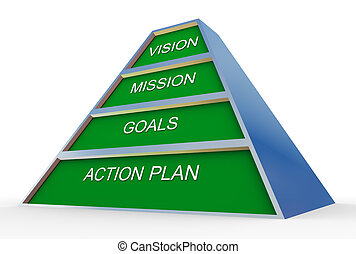 Business action plan - 3d render of business plan pyramid