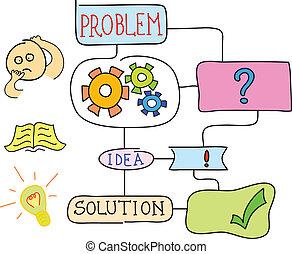 business algorithm - business man development scheme with...