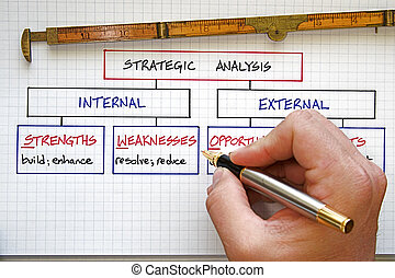 business, analyse, swot