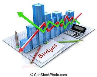Business analysis, calculation of the budget