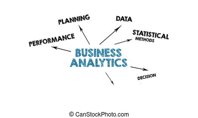 BUSINESS ANALYTICS. Planning, Statistical methods, management and information systems concept. Chart with keywords and icons