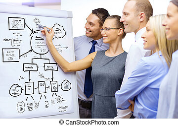 business team with plan on flip board