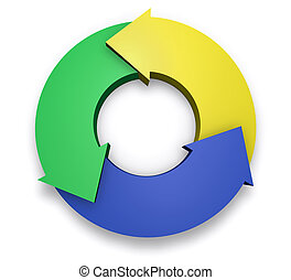 Business Arrows Cycle Chart Diagram - Business project...