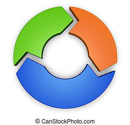 Business Arrows Cycle Diagram - Business project management...
