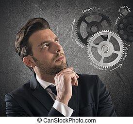 Business brain mechanisms - Businessman and business...