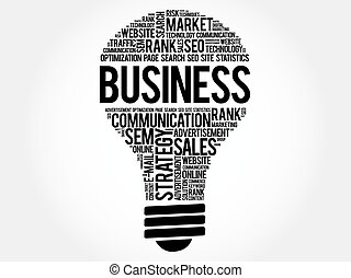 BUSINESS bulb word cloud