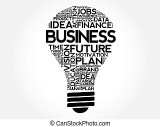 BUSINESS bulb word cloud