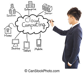 business, calculer, diagramme, dessin, nuage, homme