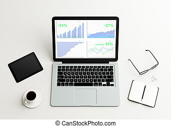 Business chart on laptop screen with cup of coffee, digital tablet and diary