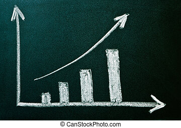 Business Chart showing positive growth