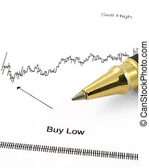 business chart with BUY LOW #3