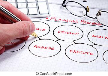Business Charts - Business strategy organizational charts ...