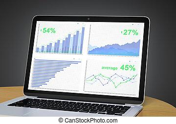 business charts on desktop