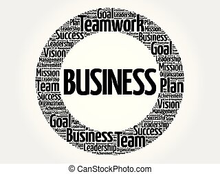 Business circle word cloud