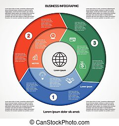 circular infographic template with text areas on three...