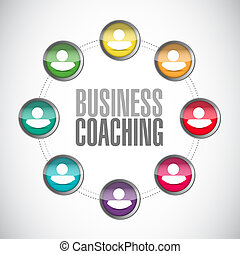 business coaching connections sign concept