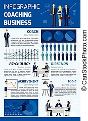 Business coaching infographic report - Effective business ...