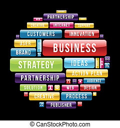 Business concept circle