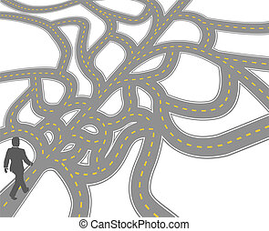 Business confusion choice decision path