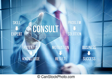 Business consulting concept, businessman selecting interface