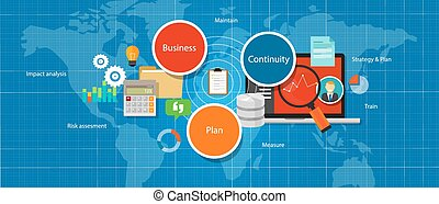 business continuity plan management strategy assesment ...