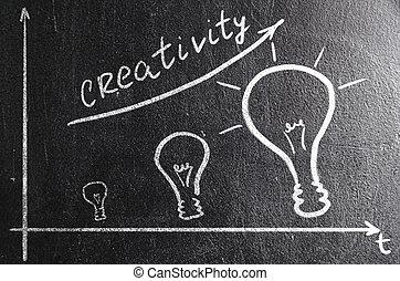 business creativity. rising graph on chalk board. bars made...