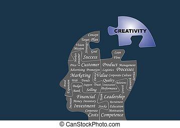 Business creativity vector concept