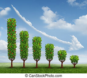 Business Decrease - Business decrease and profit reduction ...