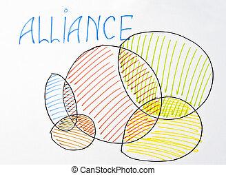 Business diagram. Alliance