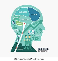 business, diagramme, cerveau, vecteur, conception, gabarit, infographics