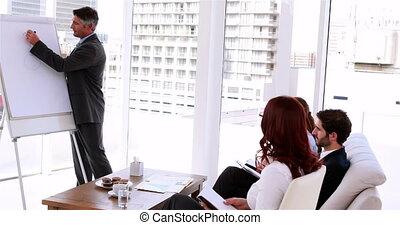 business, directeur, idées, présentation