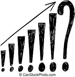 Business Drawing of Growing Graph Represented by Exclamation Points and Question Mark and Unsure Future