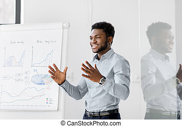 businessman with flip chart at office presentation