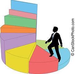 business, escalier, montées, diagramme, tarte, personne, étape