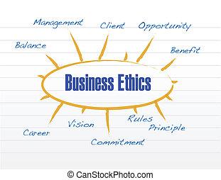 business ethics model illustration design over a white...