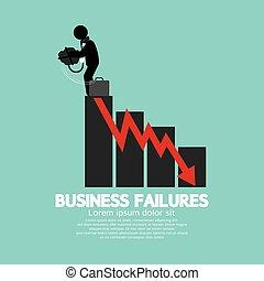 Business Failures Concept.