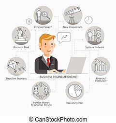 Business Financial Online Conceptual Flat Style. Can Be Used For Workflow Layout Template, Banner, Diagram, Number Options, Web Design, Infographics, Timeline.