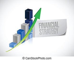 business financial strategy sign