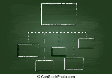 Business Flow Chart Rectangles Graphic On Green Board