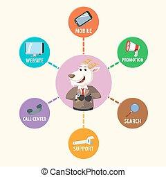 business goat smart watch round