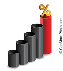 business graph and percentage