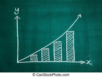 Business graph depicting an increase in profits on a chalkboard.