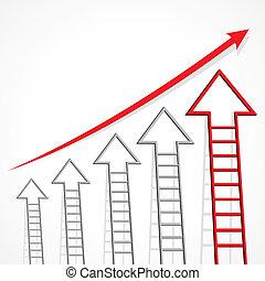 Business graph of arrow ladder